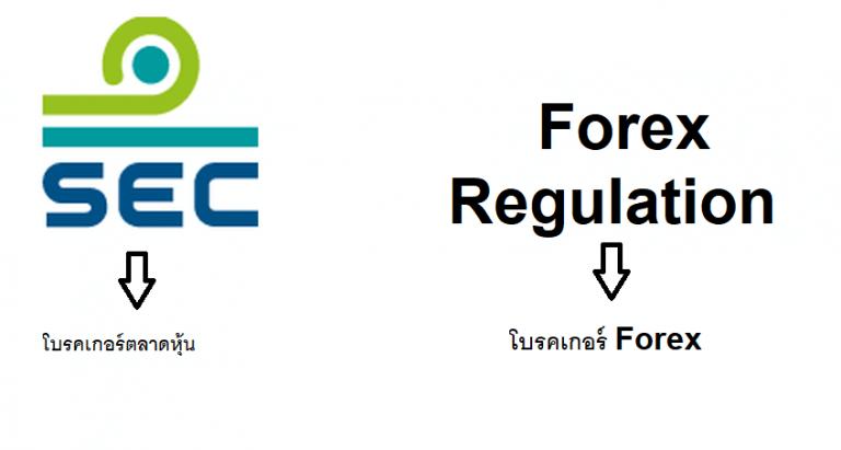 ecn forex คือ